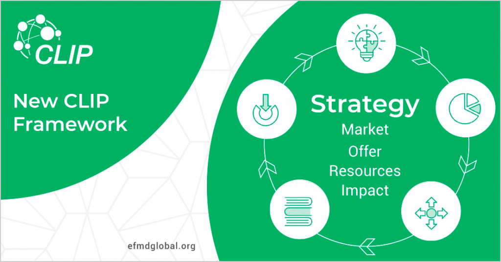CLIP Framework Strategic Learning Function
