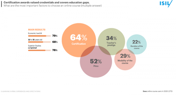 ISIL graph2 - online education