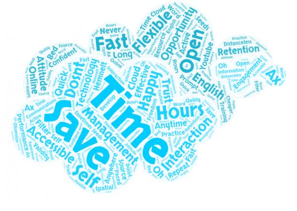 WordCloud - benefits of online